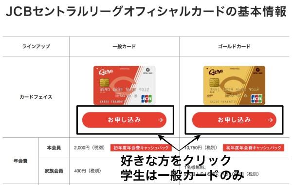 カープカードの基本情報